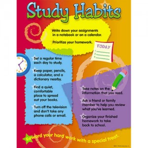 Study Habits of Students | Best Learning Techniques and Strategies