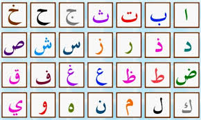 The Nine Best Languages to Learn For Business - Arabic